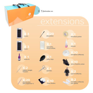 Kit Extensions